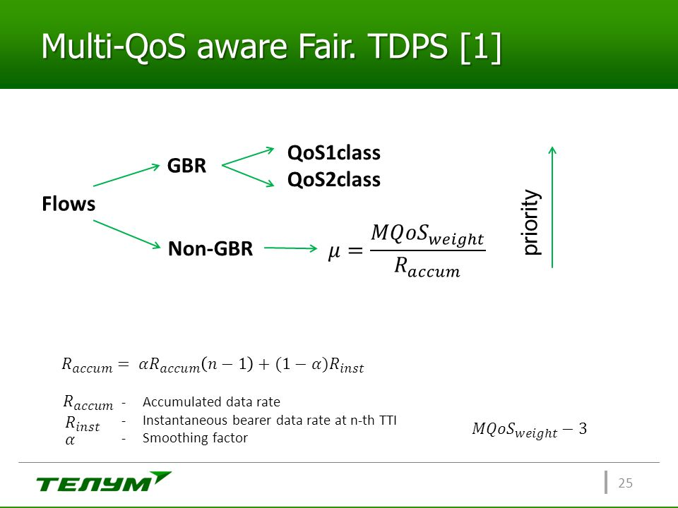 Multi-QoS aware Fair. TDPS [1]